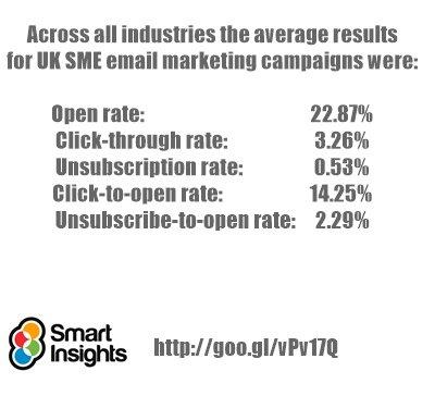 email-marketing-statistics-2016